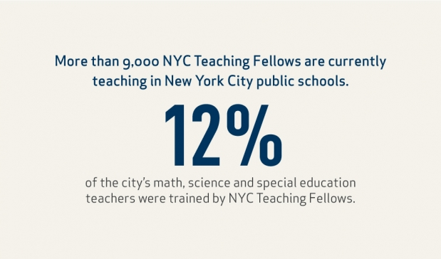 nyc teacher application essay Teacher application essay i have come to a point in life that many people have not i have made a firm decision to recommit myself to pursuing my dreams while there are those who believe that with an ounce of luck and a ton of persistence anything can be accomplished, i believe that there is no reason.